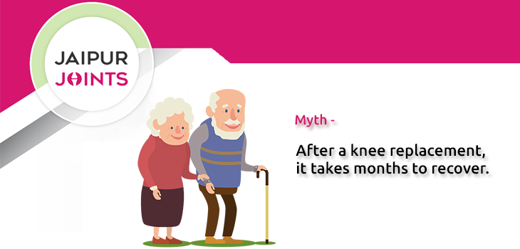 Fact about knee replacement surgery recovery
